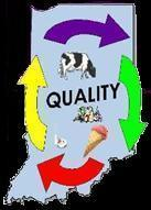 Indiana Milk Quality Conference logo