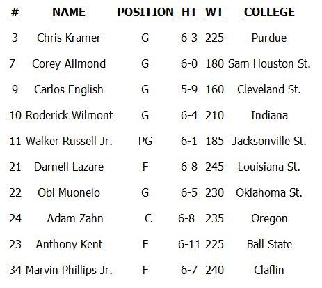 Mad Ants roster.